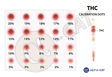 The Alpha Cat Testing Kit has this great Calibration Guide to Tell You The Purity of Your RSO!